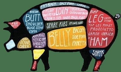 PIG PIC CÓMO COCINAR LA RECETA DE COSTILLAS AHUMADAS AL ESTILO ST. LOUIS