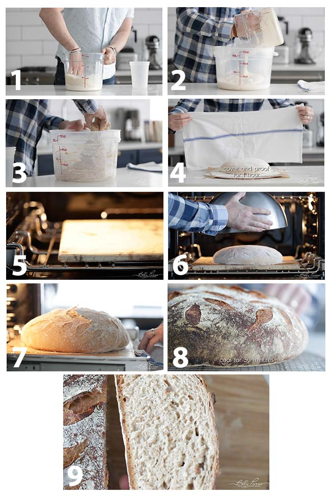 step by step procedures on how to make a boule bread recipe using a poolish